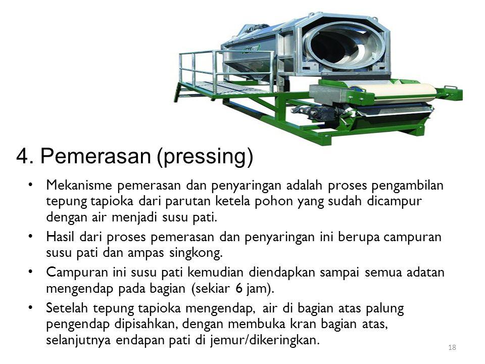 4. Pemerasan (pressing)