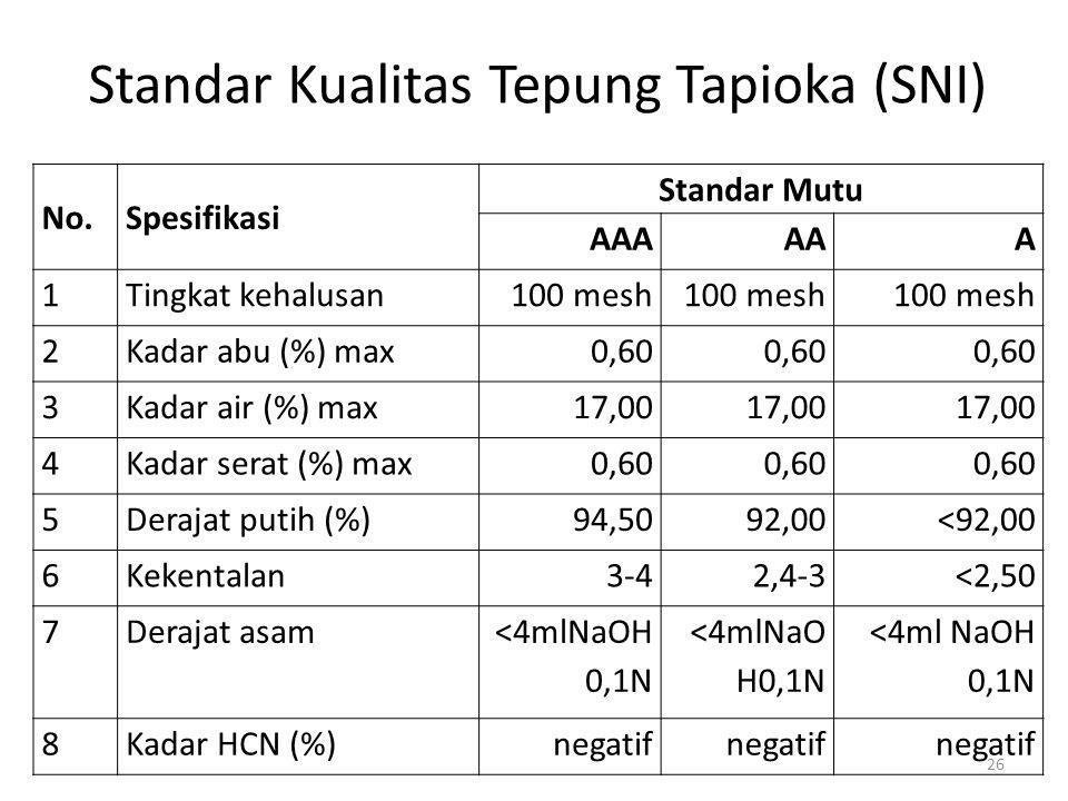 Standar Kualitas Tepung Tapioka (SNI)