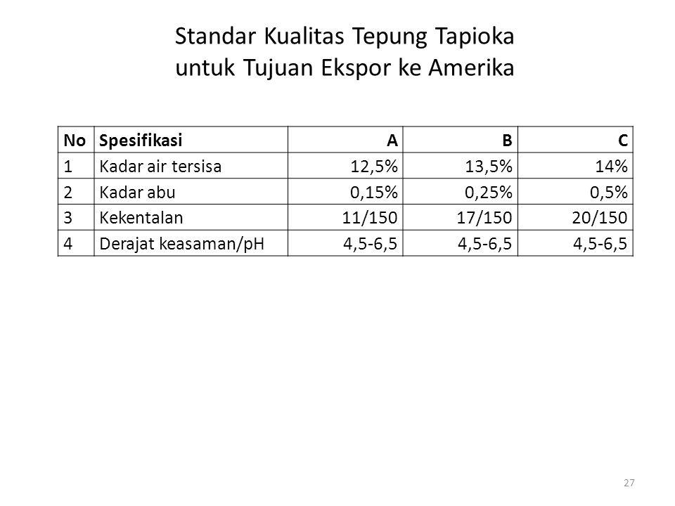 Standar Kualitas Tepung Tapioka untuk Tujuan Ekspor ke Amerika