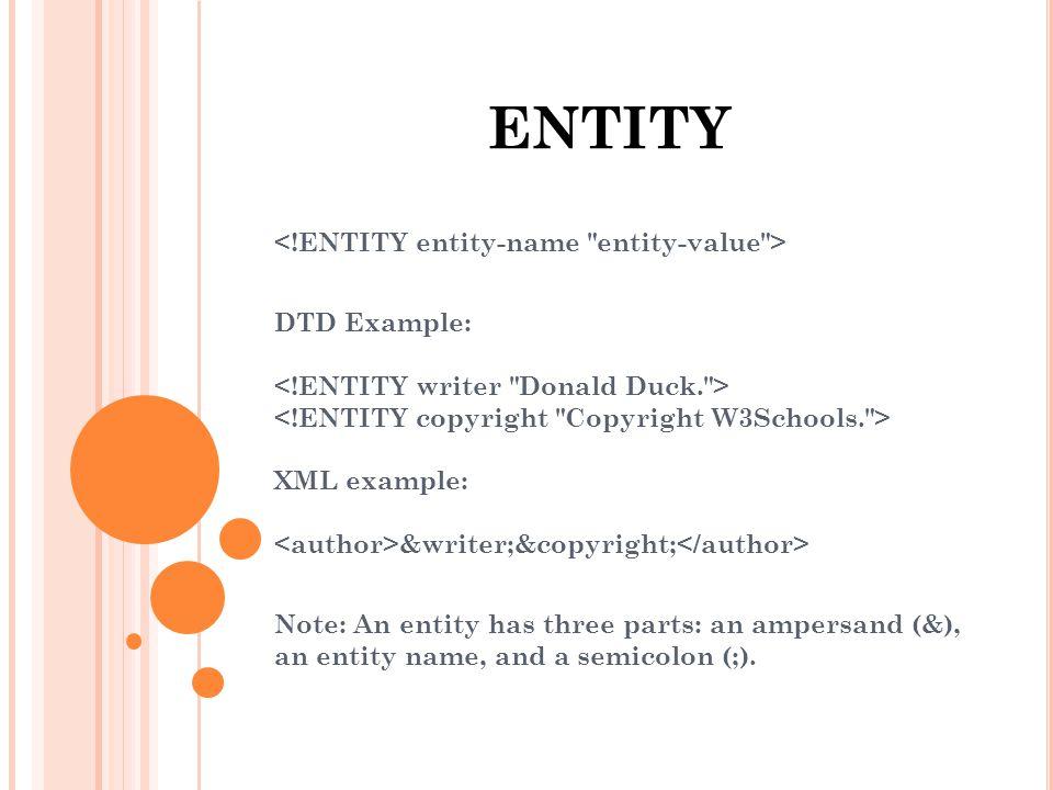 ENTITY <!ENTITY entity-name entity-value >
