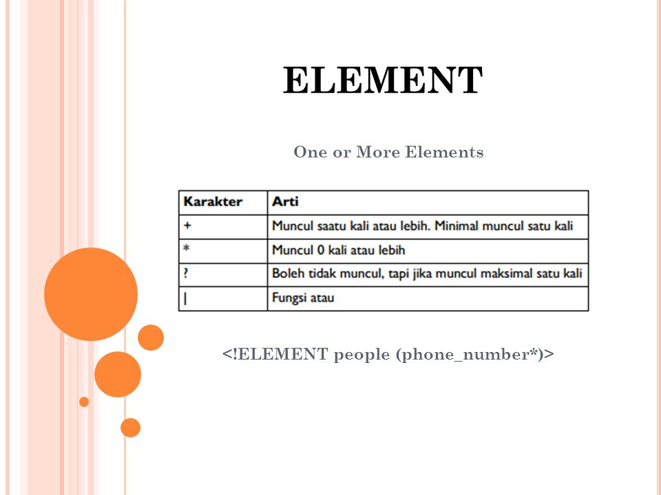 One or More Elements <!ELEMENT people (phone_number*)>