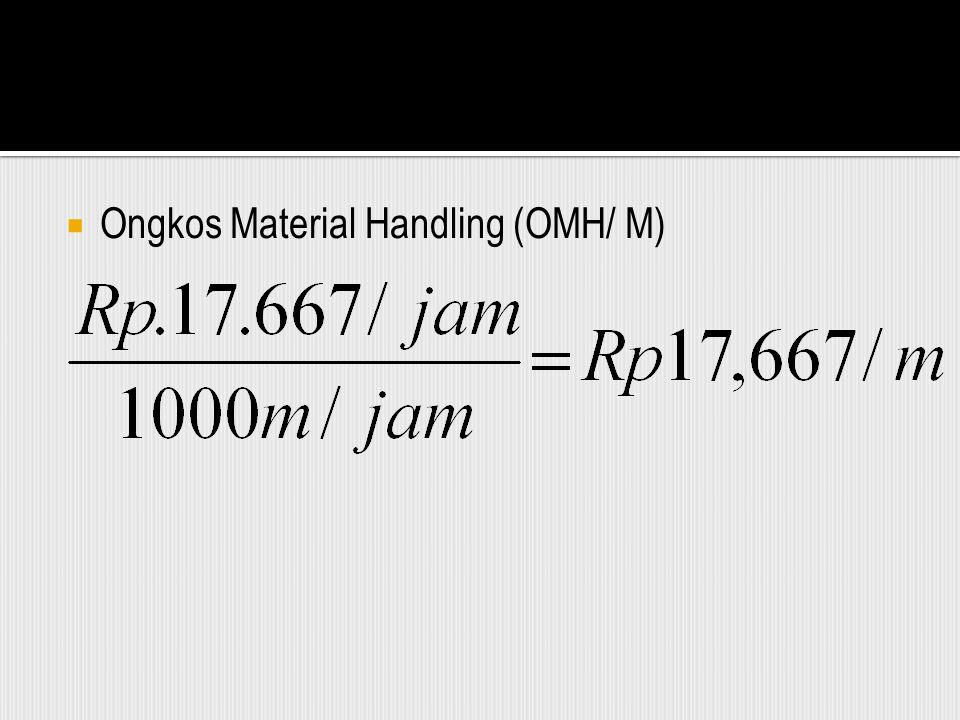 Ongkos Material Handling (OMH/ M)