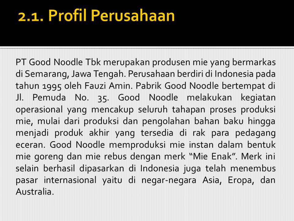 2.1. Profil Perusahaan
