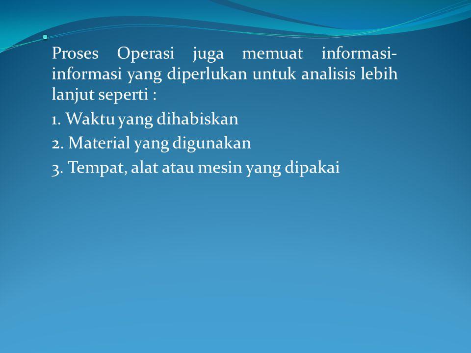 . Proses Operasi juga memuat informasi-informasi yang diperlukan untuk analisis lebih lanjut seperti :