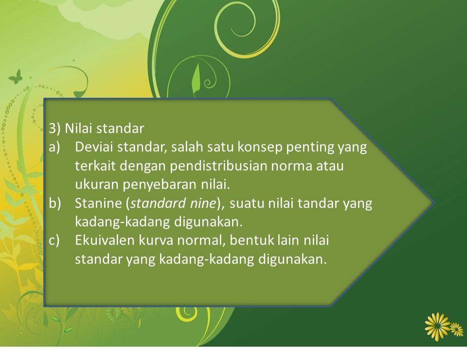 3) Nilai standar Deviai standar, salah satu konsep penting yang terkait dengan pendistribusian norma atau ukuran penyebaran nilai.
