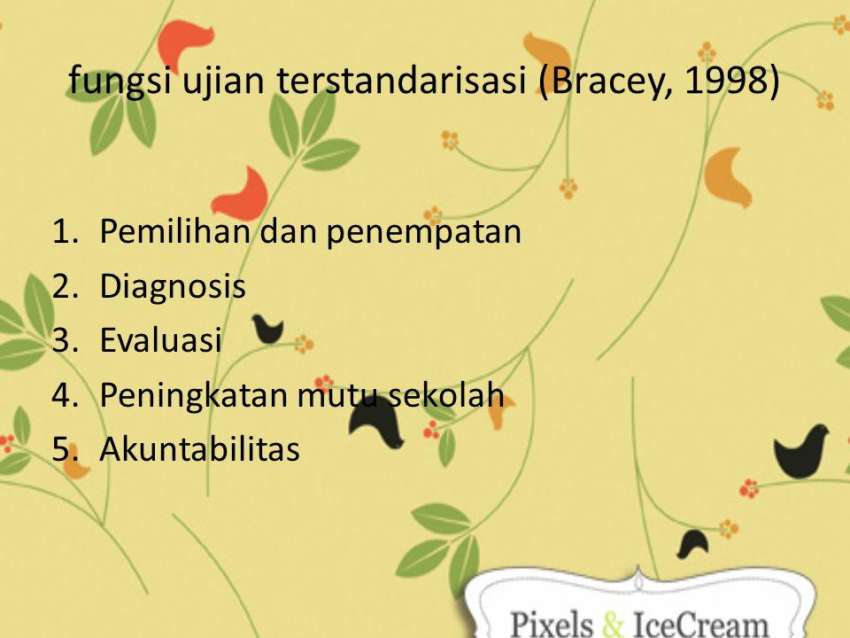 fungsi ujian terstandarisasi (Bracey, 1998)