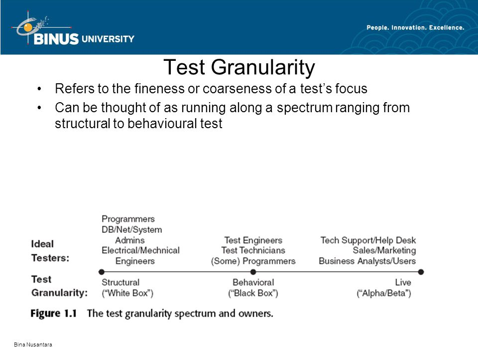 Test Granularity Refers to the fineness or coarseness of a test's focus.