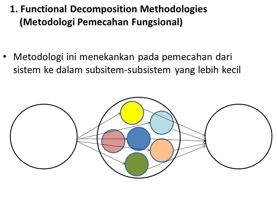 1. Functional Decomposition Methodologies (Metodologi Pemecahan Fungsional)