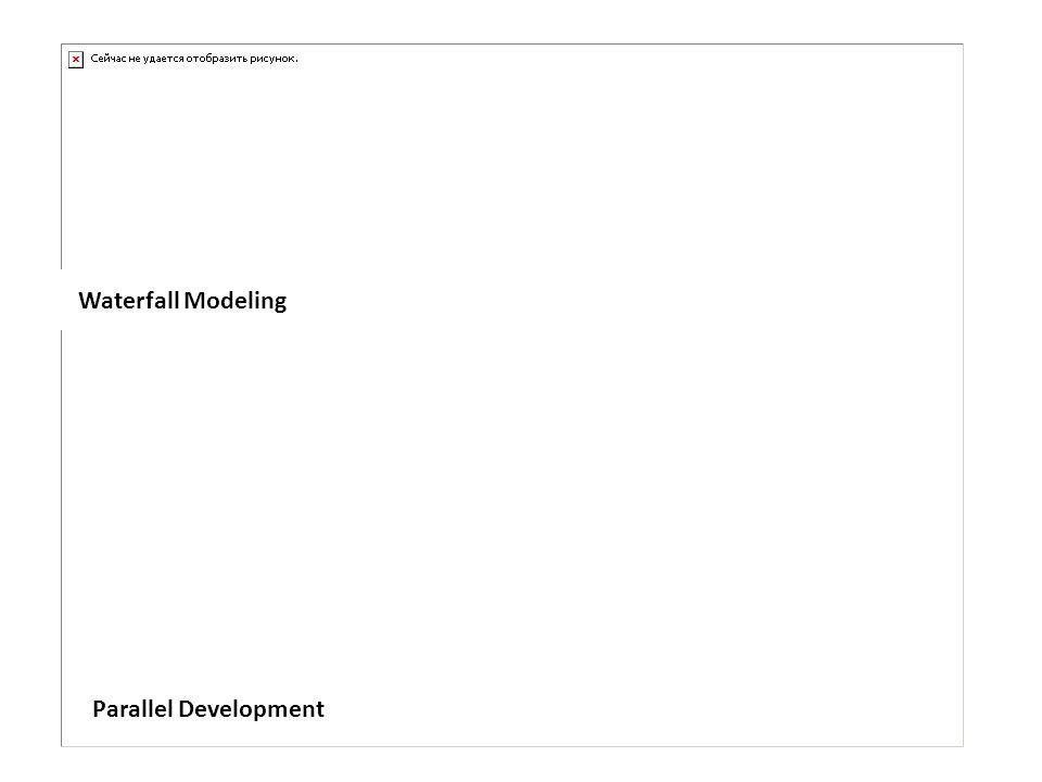 Waterfall Modeling Parallel Development