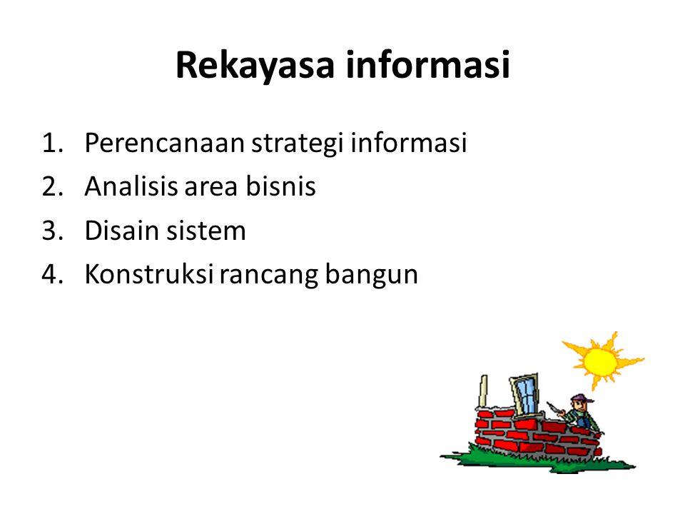 Rekayasa informasi Perencanaan strategi informasi Analisis area bisnis