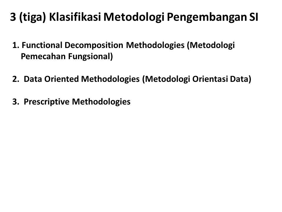 3 (tiga) Klasifikasi Metodologi Pengembangan SI