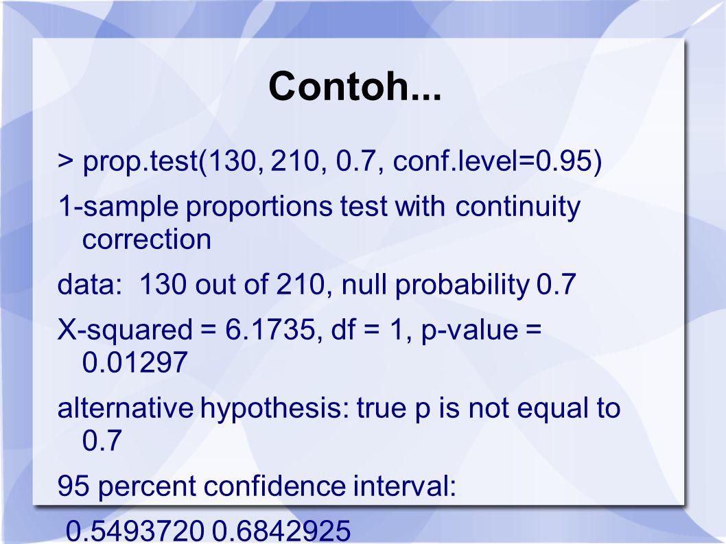 Contoh... > prop.test(130, 210, 0.7, conf.level=0.95)