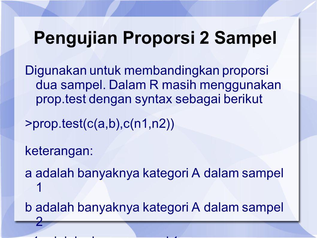 Pengujian Proporsi 2 Sampel