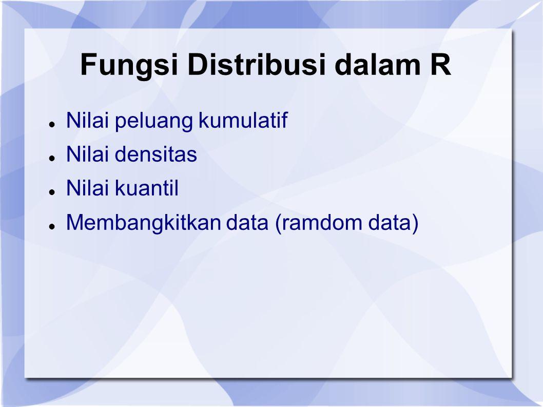 Fungsi Distribusi dalam R
