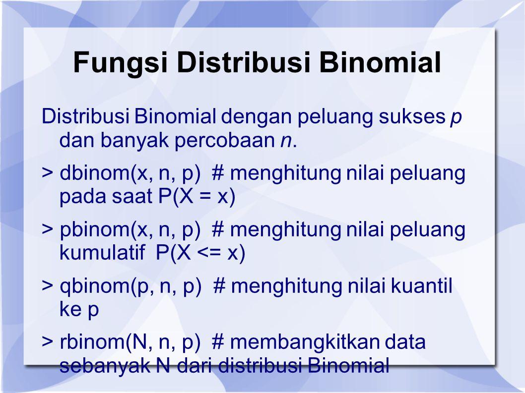 Fungsi Distribusi Binomial