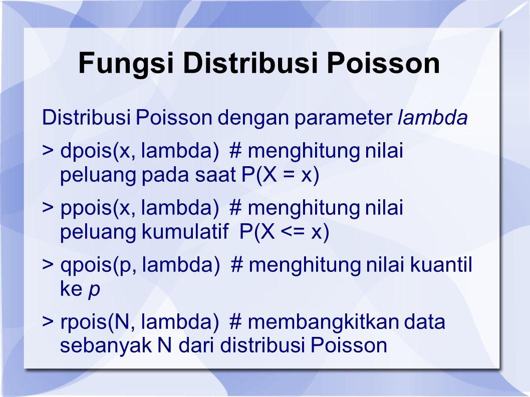 Fungsi Distribusi Poisson