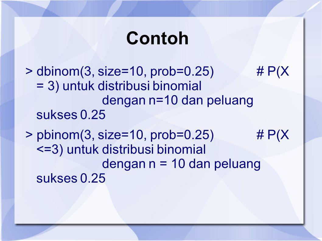 Contoh > dbinom(3, size=10, prob=0.25) # P(X = 3) untuk distribusi binomial dengan n=10 dan peluang sukses 0.25.