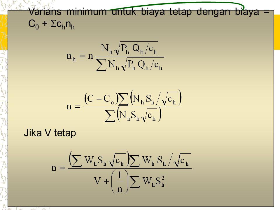Varians minimum untuk biaya tetap dengan biaya = C0 + chnh