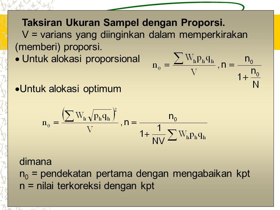 Taksiran Ukuran Sampel dengan Proporsi.