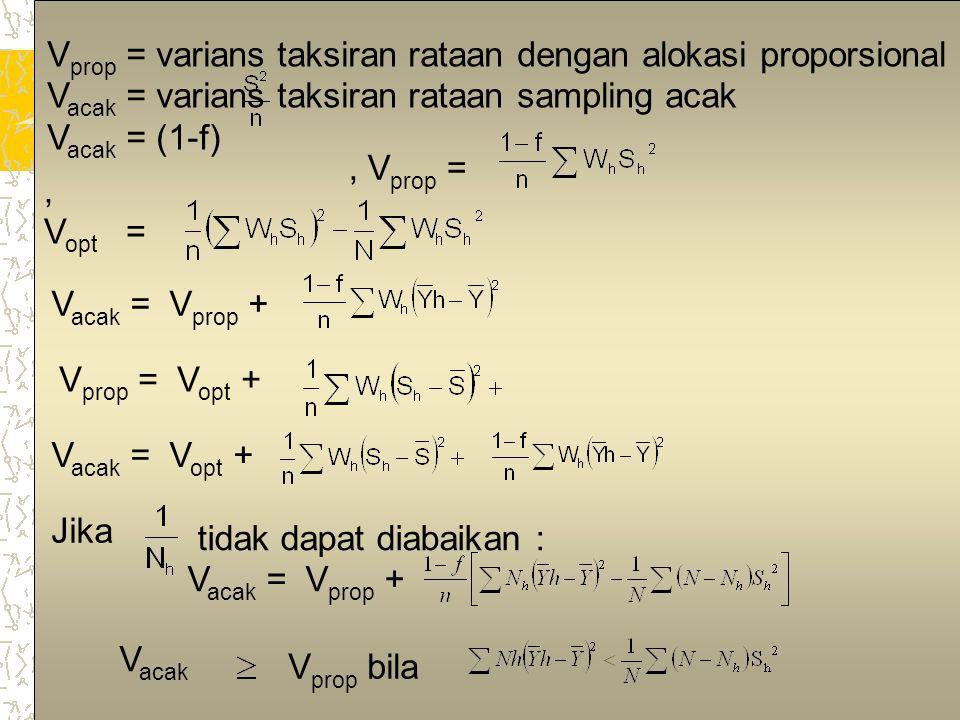Vprop = varians taksiran rataan dengan alokasi proporsional