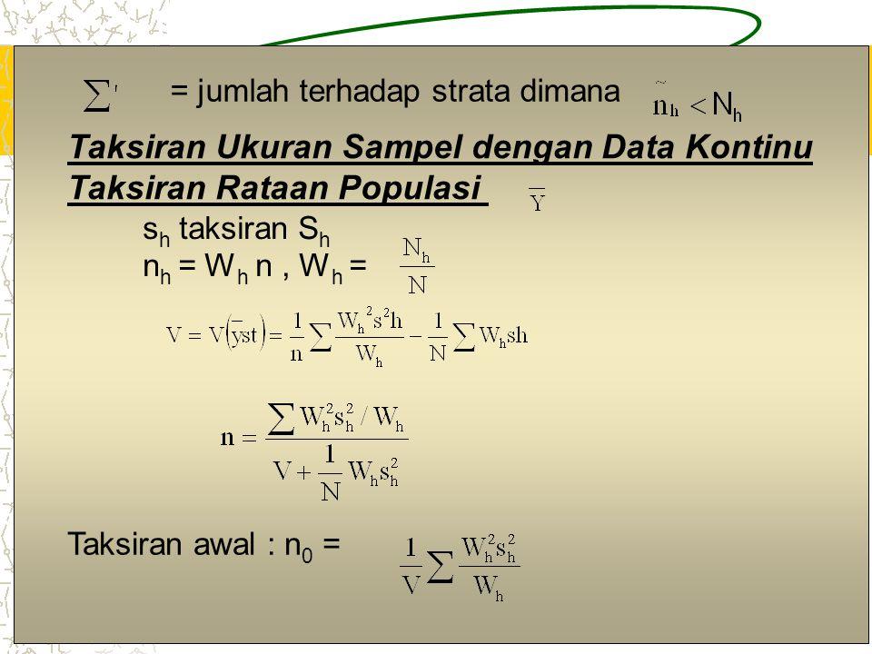 Taksiran Ukuran Sampel dengan Data Kontinu Taksiran Rataan Populasi