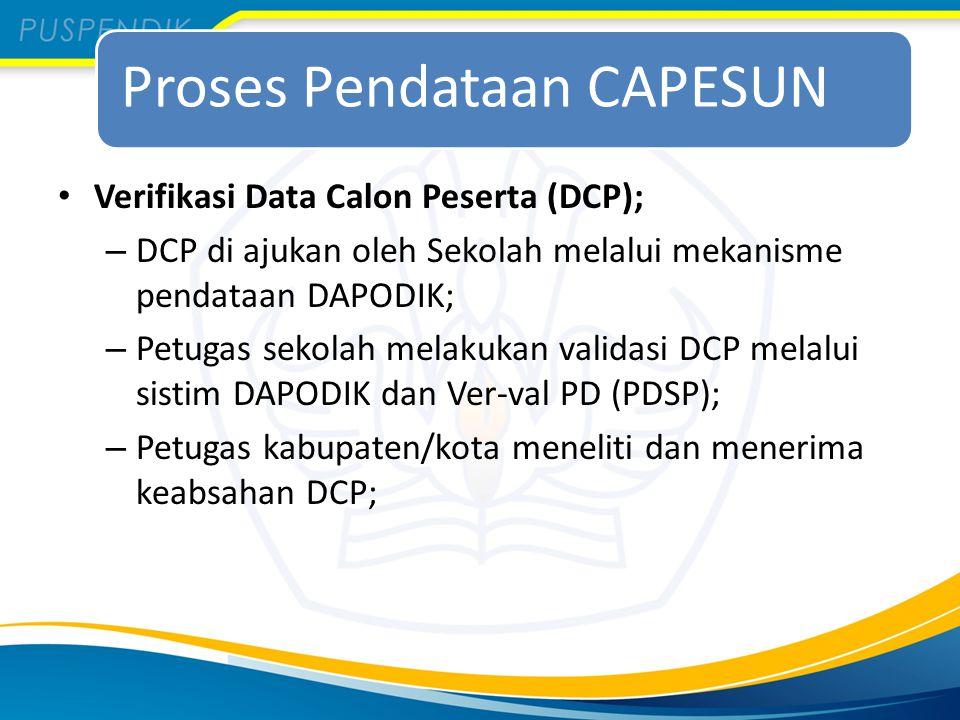 Proses Pendataan CAPESUN
