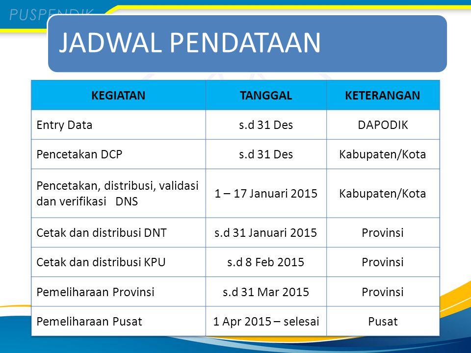 JADWAL PENDATAAN KEGIATAN TANGGAL KETERANGAN Entry Data s.d 31 Des