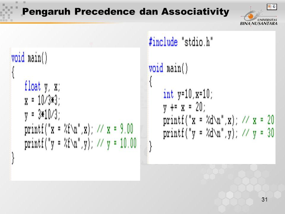 Pengaruh Precedence dan Associativity