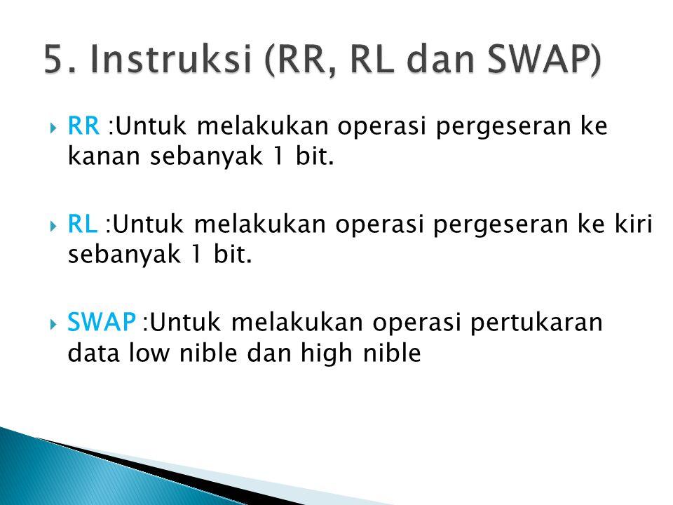 5. Instruksi (RR, RL dan SWAP)