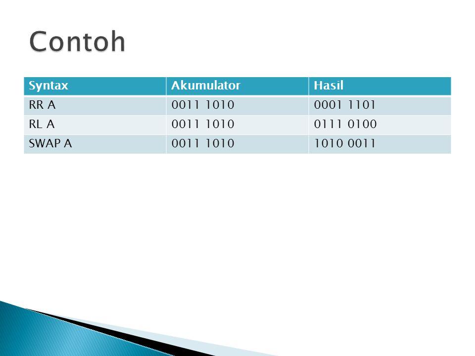 Contoh Syntax Akumulator Hasil RR A 0011 1010 0001 1101 RL A 0111 0100