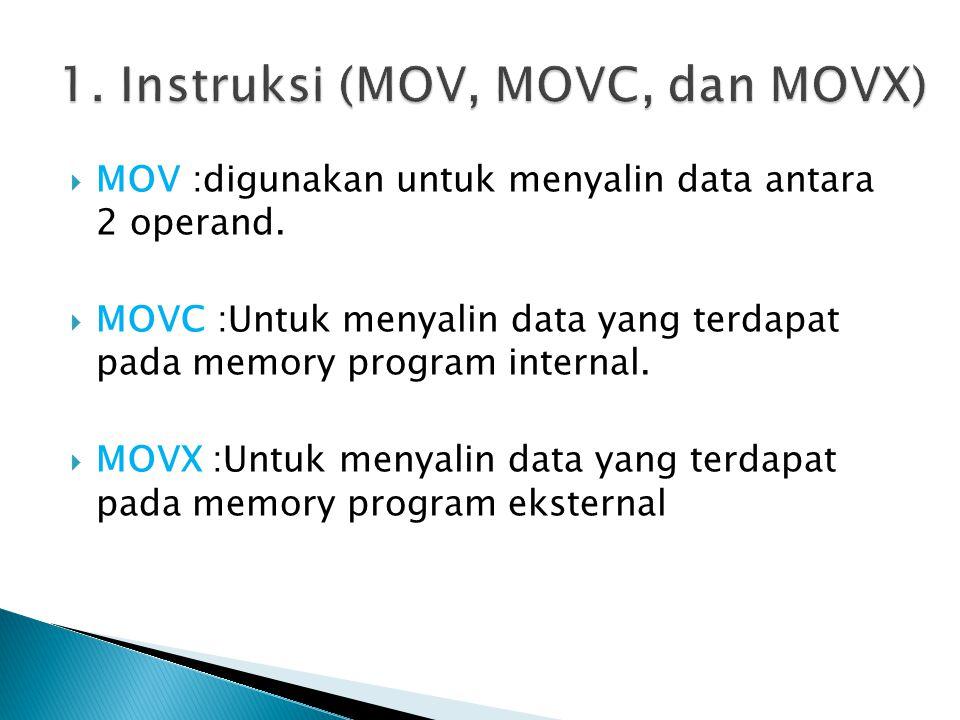 1. Instruksi (MOV, MOVC, dan MOVX)