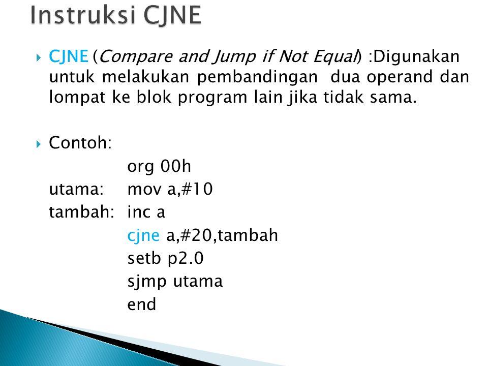 Instruksi CJNE
