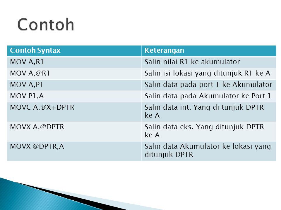 Contoh Contoh Syntax Keterangan MOV A,R1 Salin nilai R1 ke akumulator