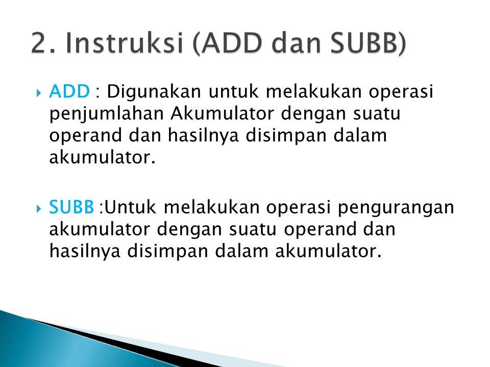 2. Instruksi (ADD dan SUBB)