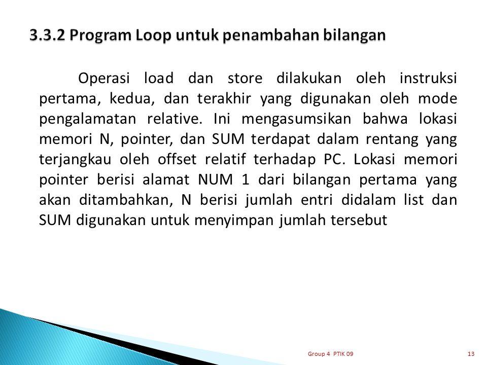 3.3.2 Program Loop untuk penambahan bilangan