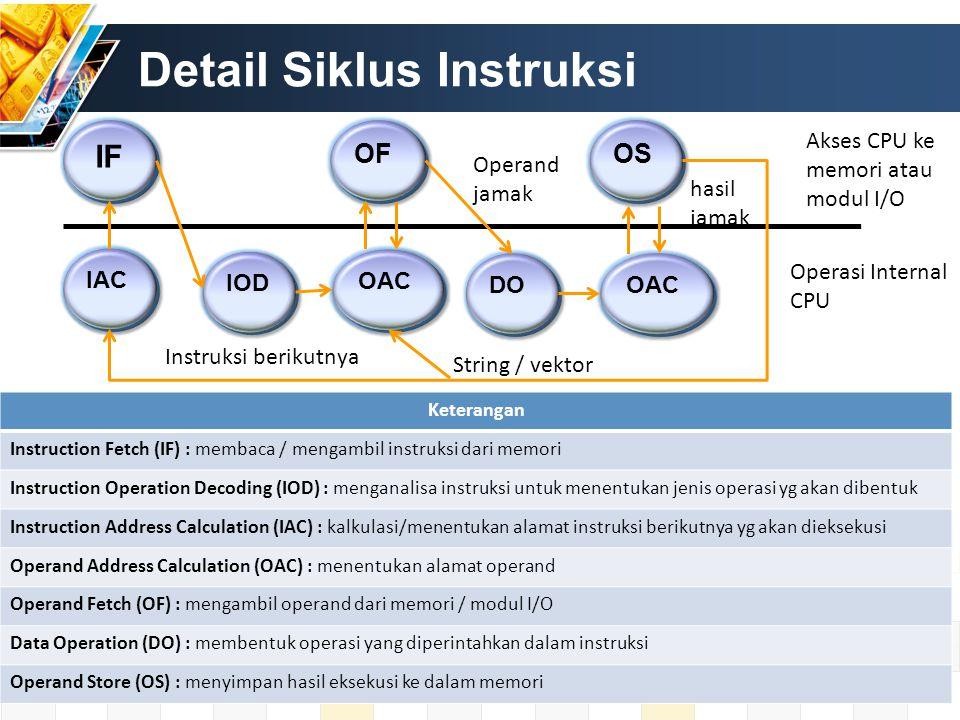 Detail Siklus Instruksi