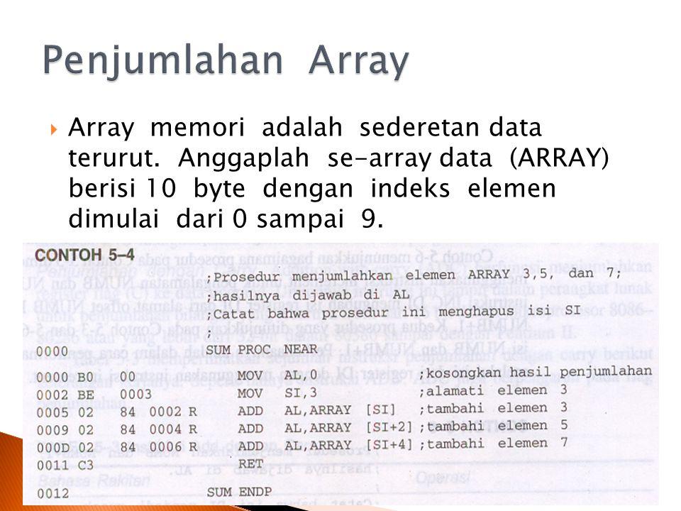 Penjumlahan Array