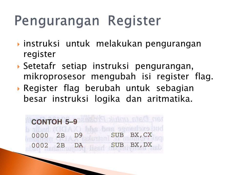 Pengurangan Register instruksi untuk melakukan pengurangan register