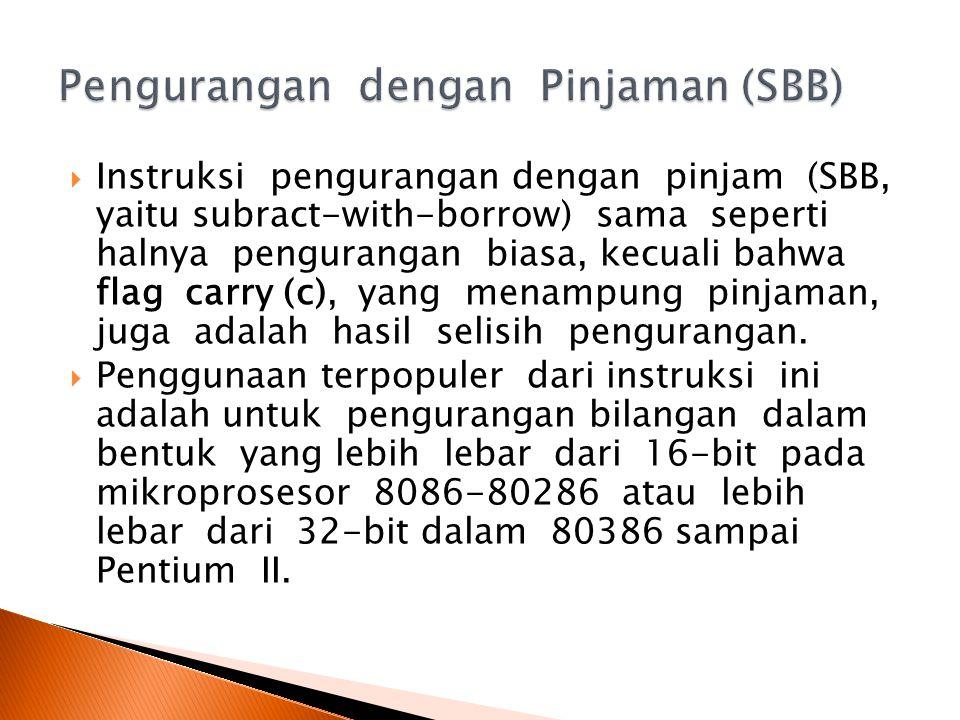 Pengurangan dengan Pinjaman (SBB)