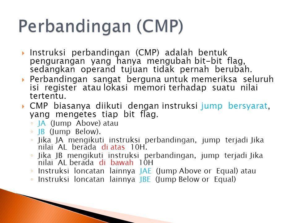 Perbandingan (CMP)