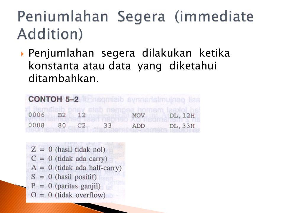 Peniumlahan Segera (immediate Addition)