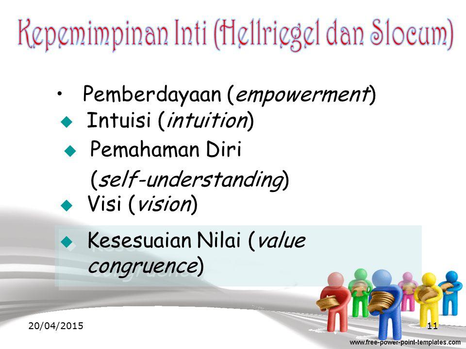 Kepemimpinan Inti (Hellriegel dan Slocum)