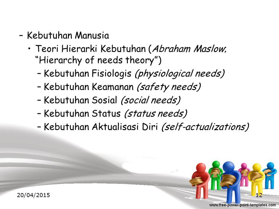 Teori Hierarki Kebutuhan (Abraham Maslow; Hierarchy of needs theory )