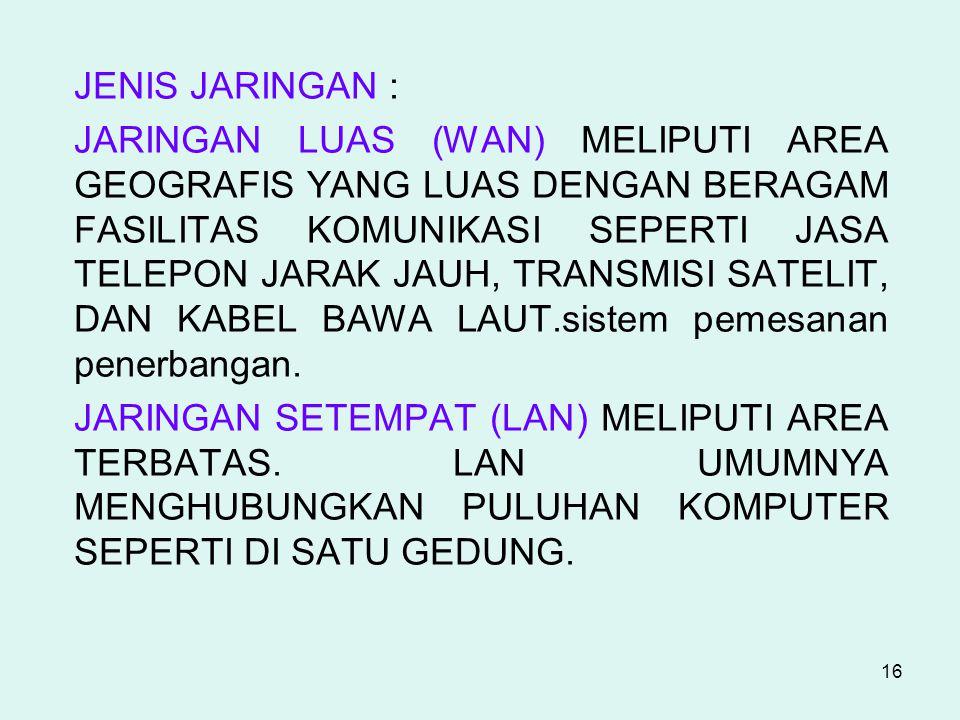 JENIS JARINGAN :