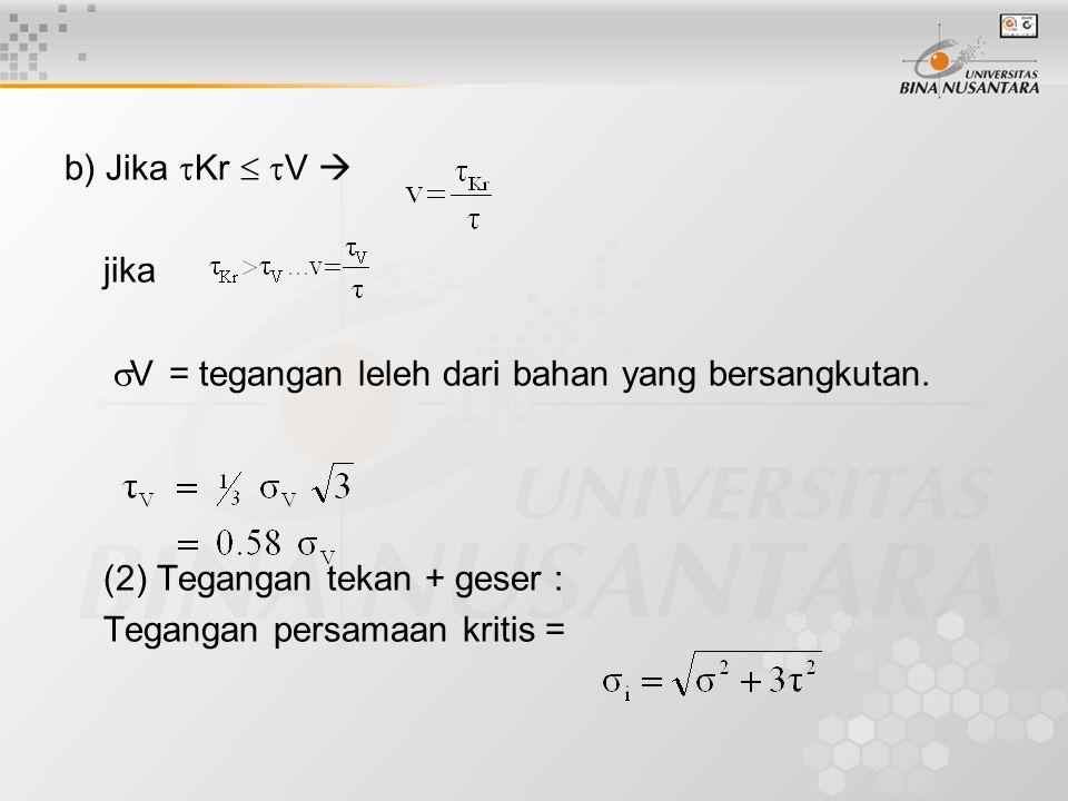 b) Jika Kr  V  jika. V = tegangan leleh dari bahan yang bersangkutan. (2) Tegangan tekan + geser :