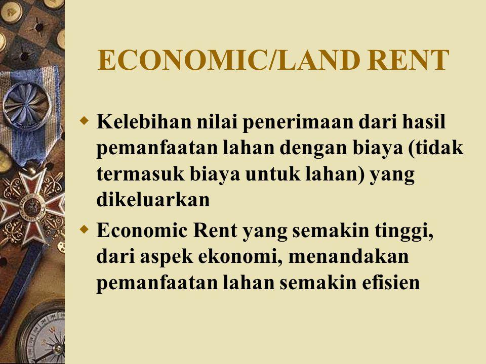 ECONOMIC/LAND RENT Kelebihan nilai penerimaan dari hasil pemanfaatan lahan dengan biaya (tidak termasuk biaya untuk lahan) yang dikeluarkan.