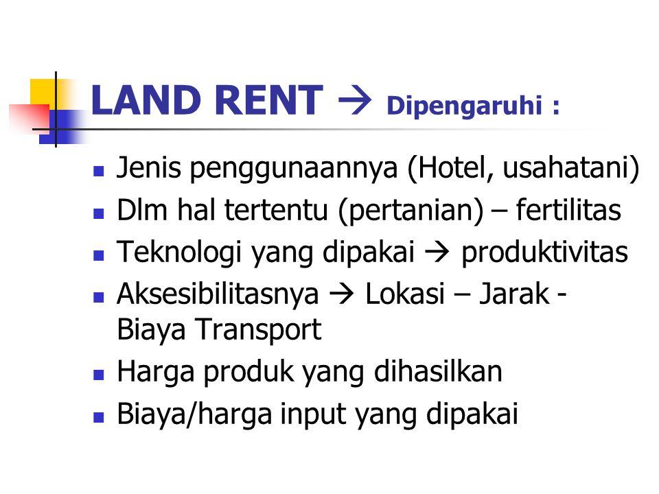 LAND RENT  Dipengaruhi :