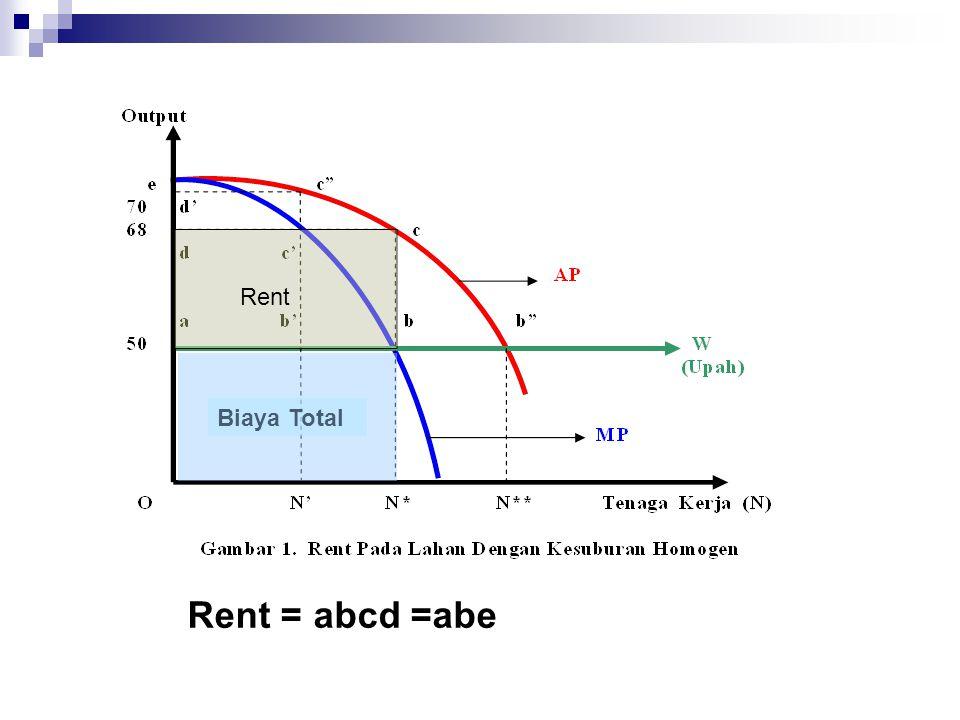 Rent Biaya Total Rent = abcd =abe
