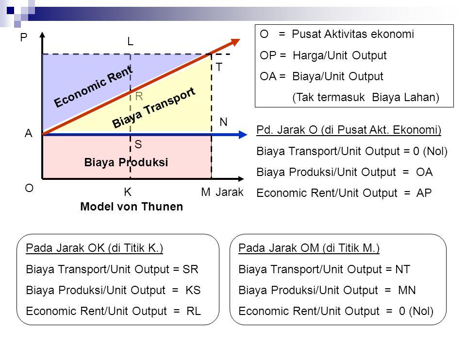 O = Pusat Aktivitas ekonomi