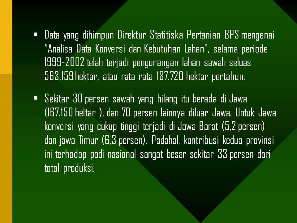 Data yang dihimpun Direktur Statitiska Pertanian BPS mengenai Analisa Data Konversi dan Kebutuhan Lahan , selama periode 1999-2002 telah terjadi pengurangan lahan sawah seluas 563.159 hektar, atau rata rata 187.720 hektar pertahun.